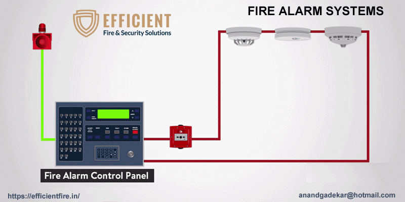FIRE-ALARM-SYSTEMS-BLOG