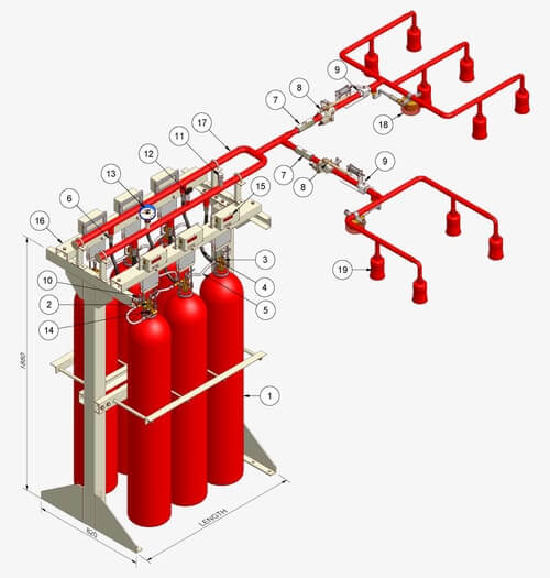 Design and Detail Engineering Fire Protection System